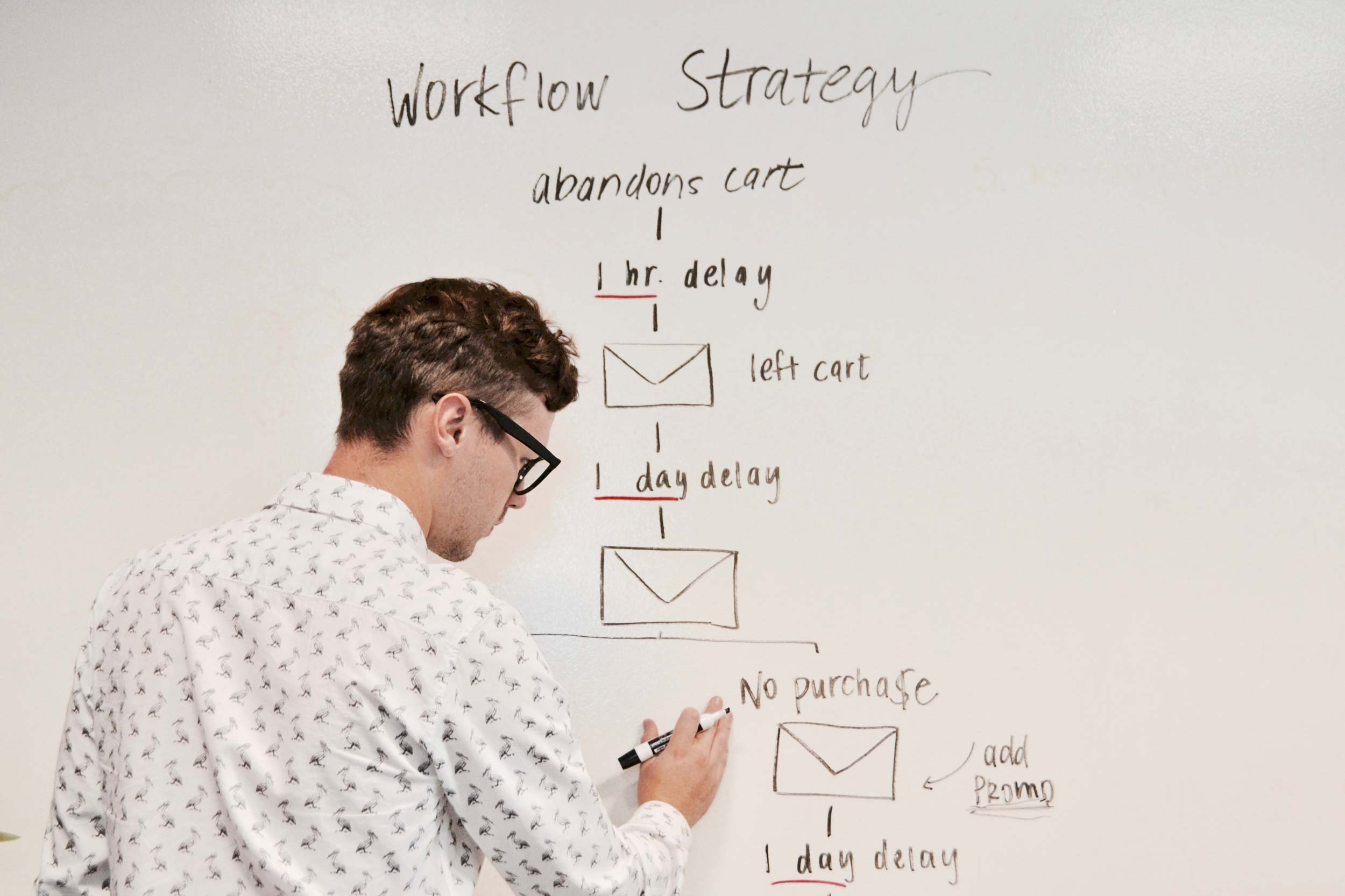 MarketingAutomationWorkflowWhiteboard.jpg